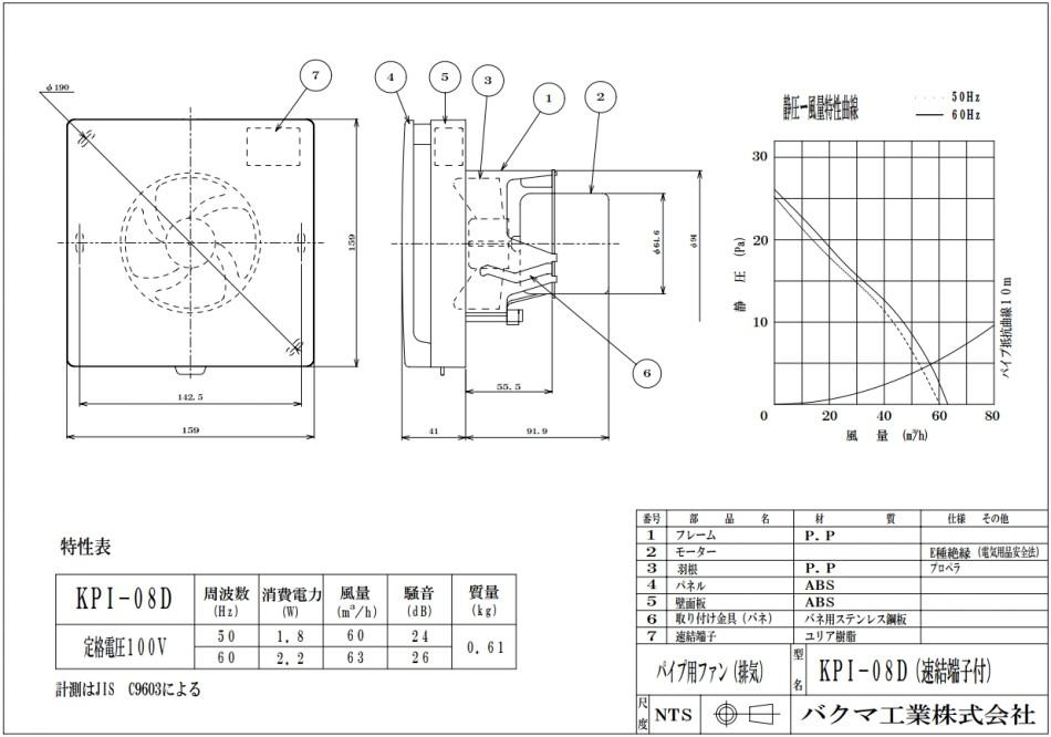 バクマ工業 BEAR 強制排気用 パイプファン インテリアパネル形 KPI-08D 連結端子式 換気扇 在庫あり即納