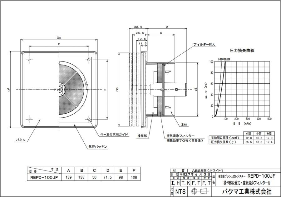 バクマ工業 BEAR 自然吸気用 プッシュ式レジスター 空気清浄フィルター付き REPD-100JF
