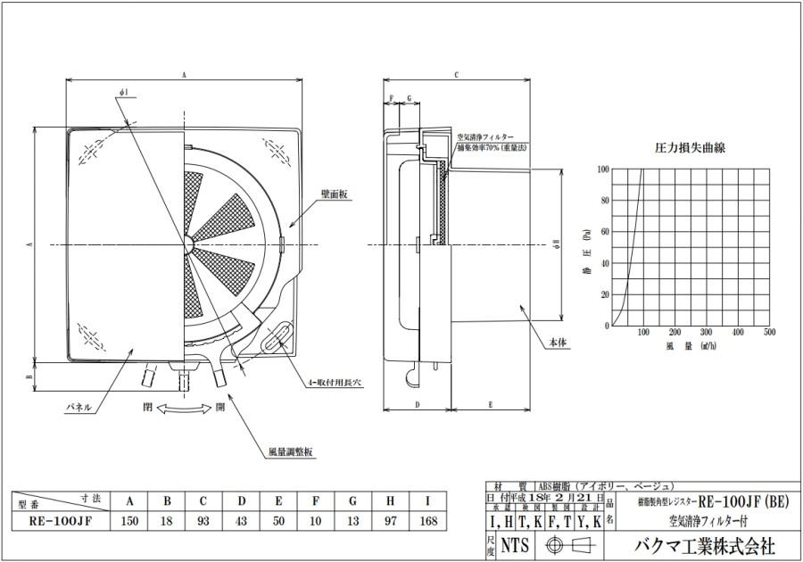 バクマ工業 BEAR 自然吸気用 角型レジスター 空気清浄フィルター付き RE-100JF 在庫あり即納