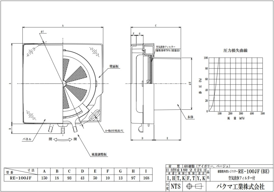 バクマ工業 BEAR 自然吸気用 角型レジスター 空気清浄フィルター付き RE-100JF-BK ブラック