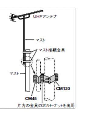 マスプロ マスト接続金具 耐久型溶融亜鉛メッキ CM120