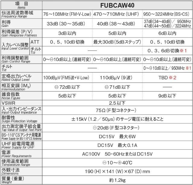 【送料無料】マスプロ 4K・8K対応 共同受信用 UHF・FM/BS(CS)ブースター FUBCAW40