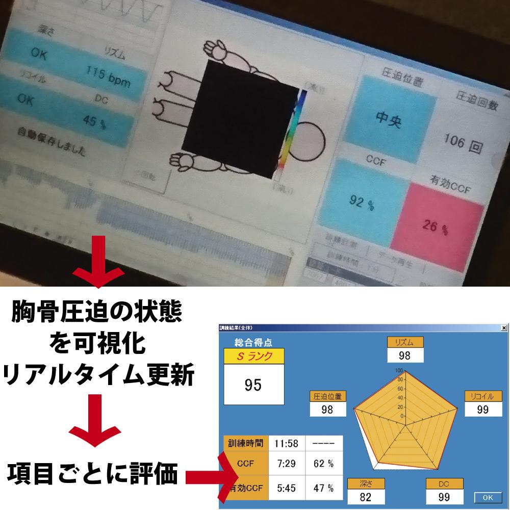 胸骨圧迫(心臓マッサージ)訓練評価システム「しんのすけくん」(圧迫位置・深さ・リズム・リコイル・デューティーサイクル・CCFをリアルタイム測定評価するシステム【要WindowsPC】)|JRC蘇生ガイドライン2015に対応
