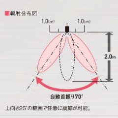 ダイキン セラムヒート 遠赤外線暖房機 「ERKS10NS」 床置スリム形 自動首振タイプ らくちんキャリー付 単相100vタイプ
