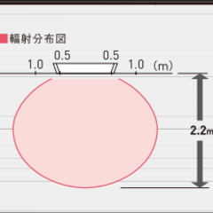 ダイキン セラムヒート 遠赤外線暖房機 「ERHK15JV」 天井吊ライン形 単相200vタイプ