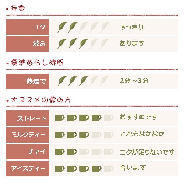 ニルギリ紅茶 クオリティーシーズン コダナド茶園 100g (50g x 2袋) BOP