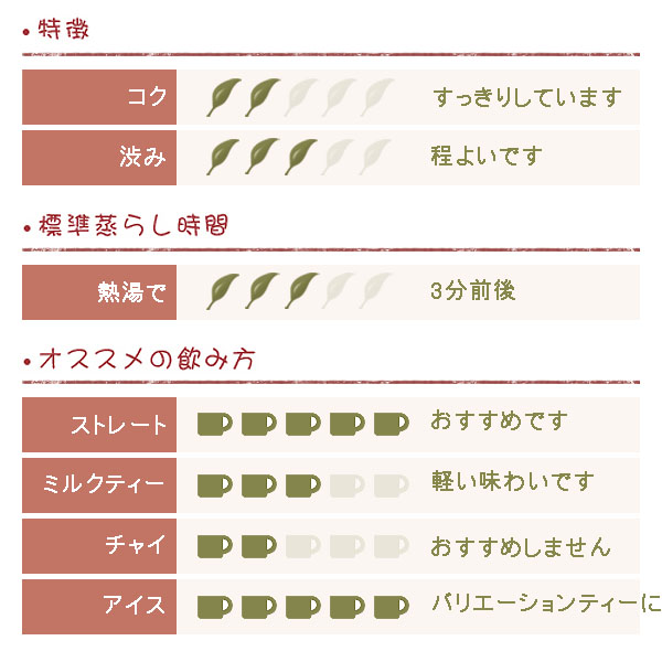 ニルギリ紅茶 ブレンド BOP 500g