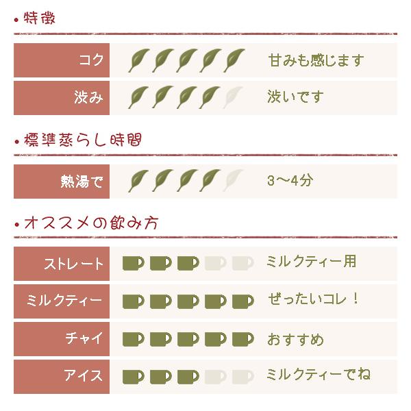 アッサム CTC 紅茶 シウプル(Sewpur)茶園 BOP(SPL) 200g (50g x 4袋)