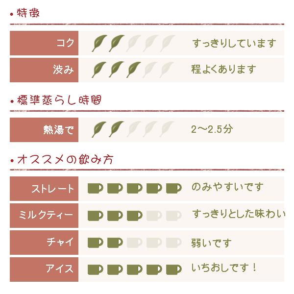 セイロン紅茶 キャンディー BOP ブレンド 500g