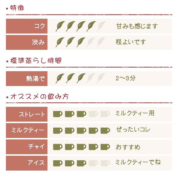 アッサム CTC紅茶 ブレンド BOP 100g (50g x 2袋)
