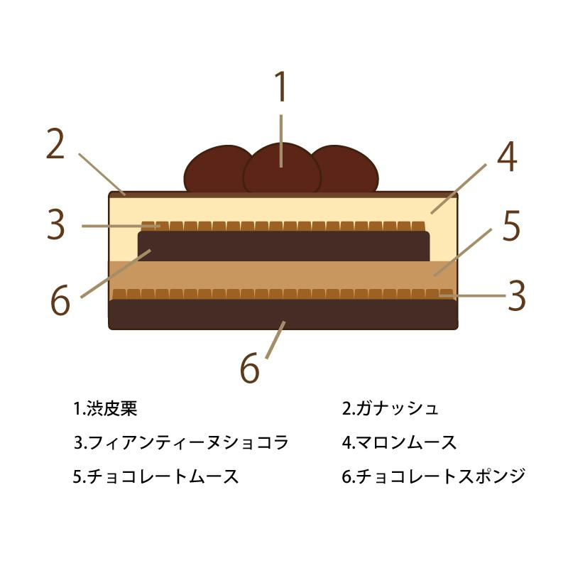 《冷凍ケーキ》【数量限定】 マロンショコラ