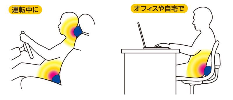 【首用】SEV セブネックパッド
