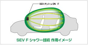 【自動車用】SEV セブダッシュON F 初回限定商品 (2個セット)【GENKI MOBILITYシリーズ】