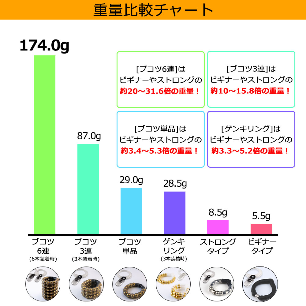 カリバウアー 「Bu-Ko-Tsu」 Heavy Weight A8 トリプル(ストラップ付) ヘビーウエイト