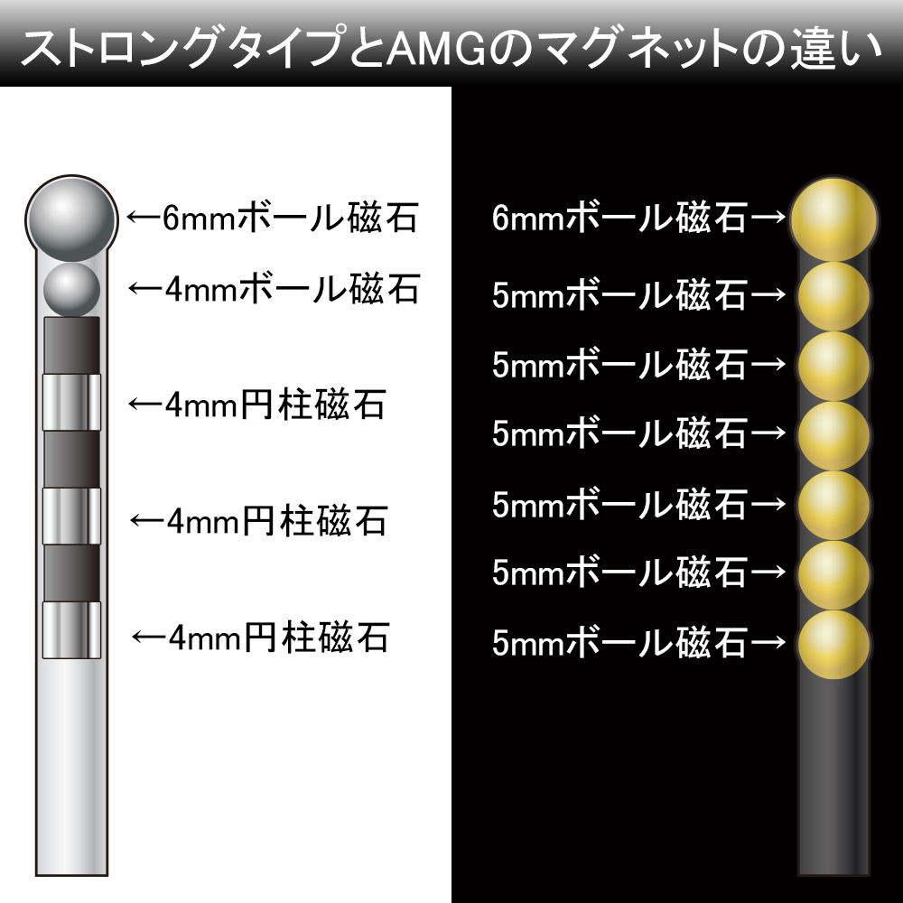 カリバウアー AMG 3本セット(ストラップ付) AMG TRIPLE