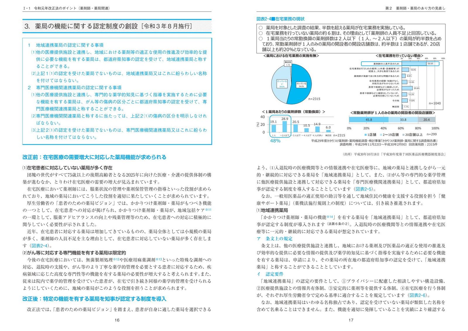 薬局スタッフのための改正薬機法ガイド 令和2年9月版