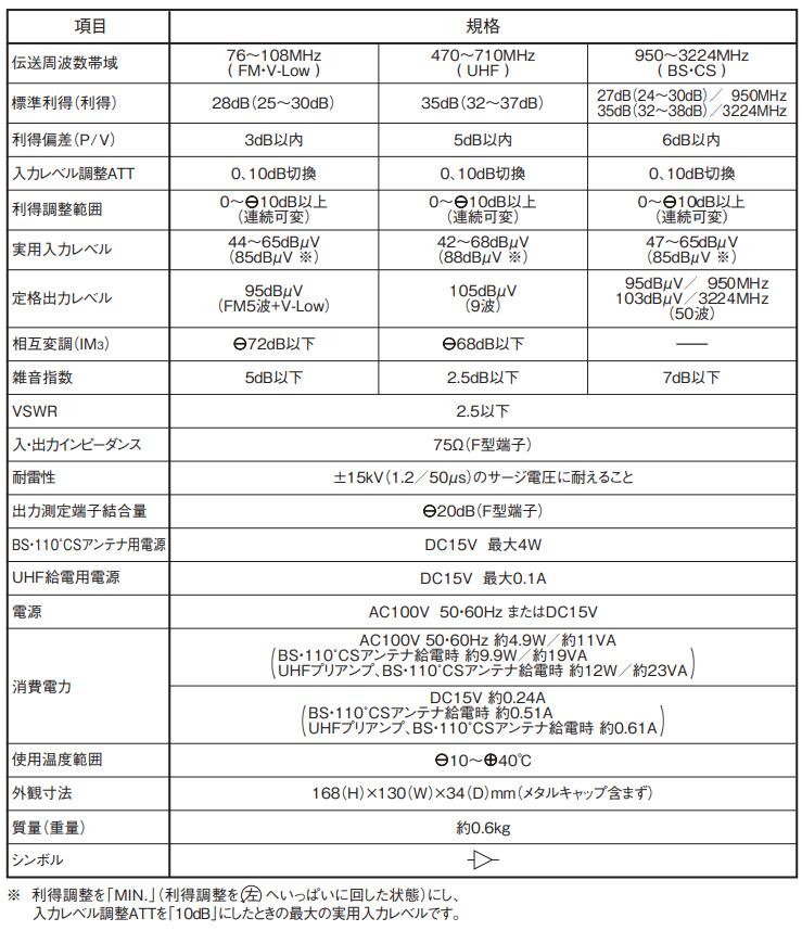 MASPRO マスプロ電工 FM/V-Low/UHF/BS/CS ブースター 33dB型 FUBCAW33