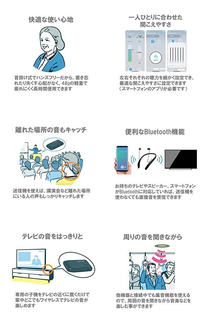 【新品】【送料無料!】【代引き不可】KEIYO 慶洋エンジニアリング Bluetooth搭載 首かけ集音器 BeethoSOL ベートソル クラシックブルー EM-C110