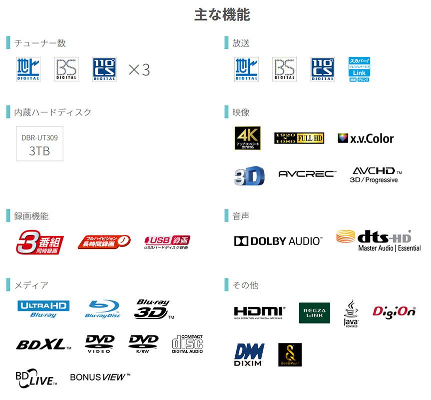 【新品】【送料無料!】TOSHIBA 東芝 ブルーレイレコーダー REGZA レグザ 3TB UltraHDブルーレイ再生対応 DBR-UT309