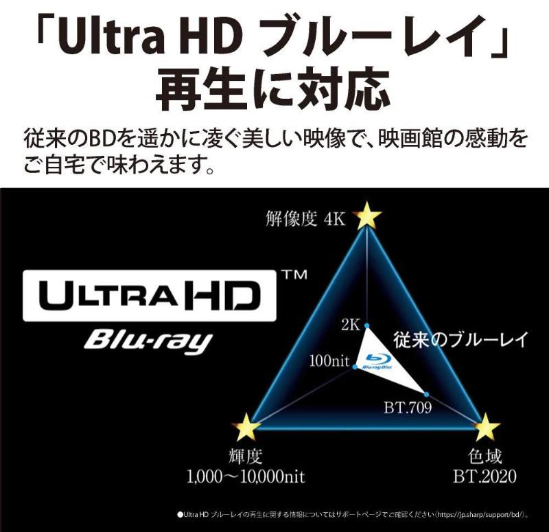 業かい最安値に挑戦! 【新品】SHARP シャープ 4Kレコーダー AQUOS アクオス HDD容量1TB 4B-C10BT3