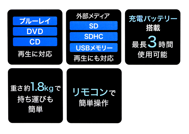 大画面!多彩なメディアに対応!!< 【新品】 3電源対応!13.3インチポータブルブルーレイプレーヤー APB-1331