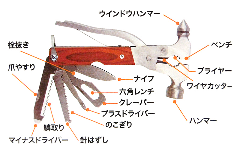 【新品】【送料無料!】ウィンドウハンマー付き 15in1マルチツール 15機能 収納ケース付き SR-04525