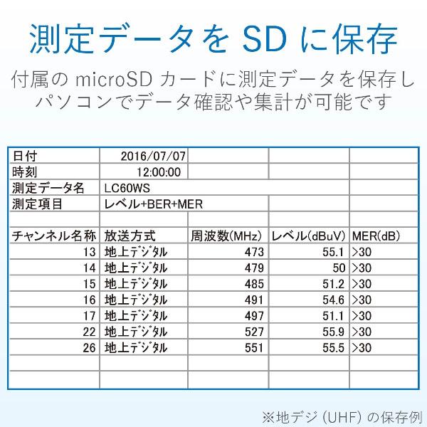 【新品】DXアンテナ 2K・4K・8K対応 レベルチェッカー LC60WS