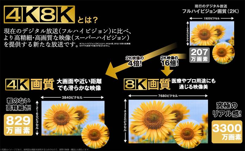 DXアンテナ CS/BS-IF・UHFブースター 35dB形 (2K・4K・8K対応) CU35MS