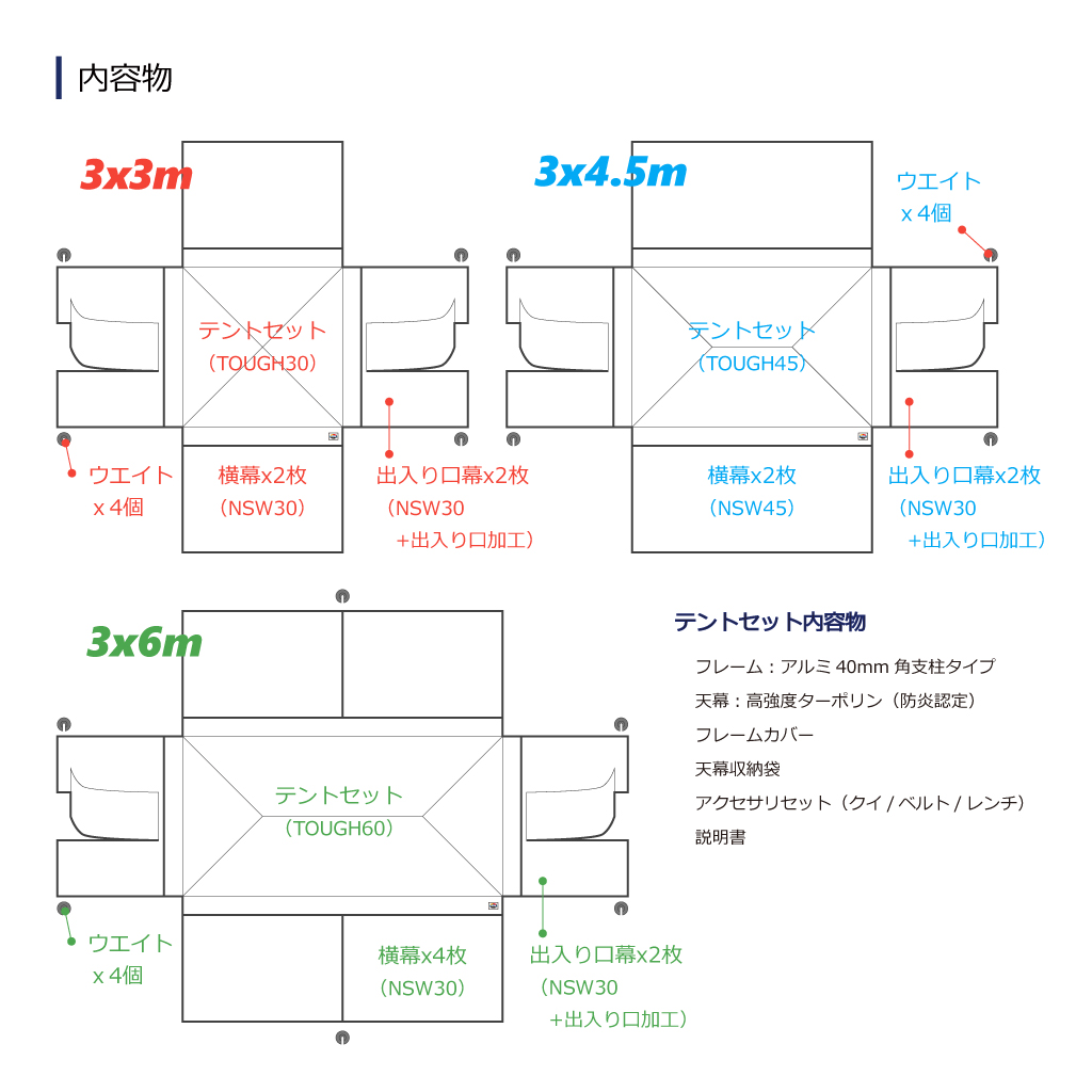 【3x3mサイズ】医療業界向けテントセット