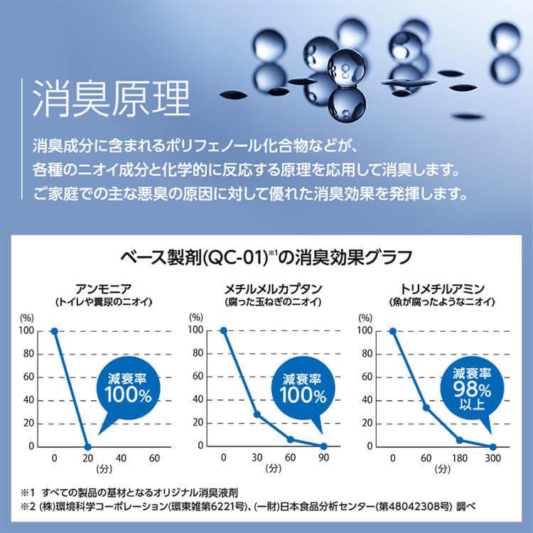 【効果3倍】消臭効果促進装置 BF600