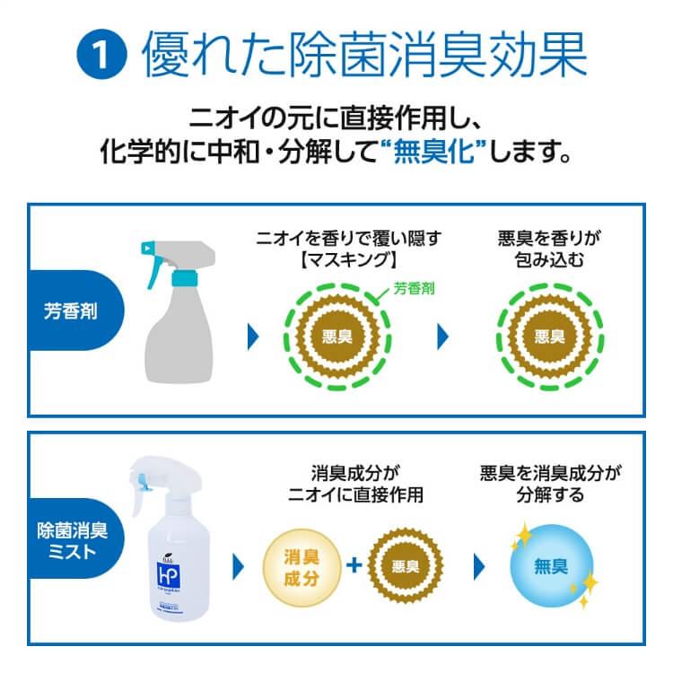 除菌消臭ミスト詰め替え用 300ml