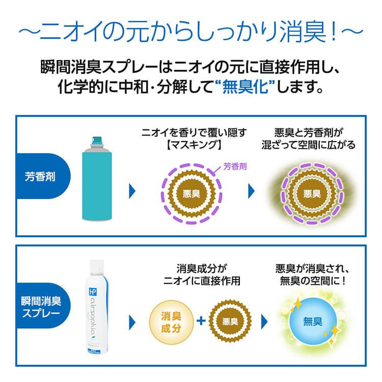 【空間のニオイ処置に】瞬間消臭スプレー 420ml