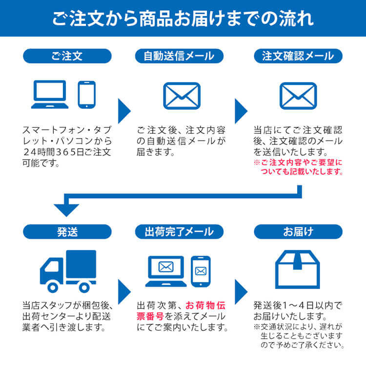 除菌消臭ミスト詰め替え用5L  空容器セット【送料無料】