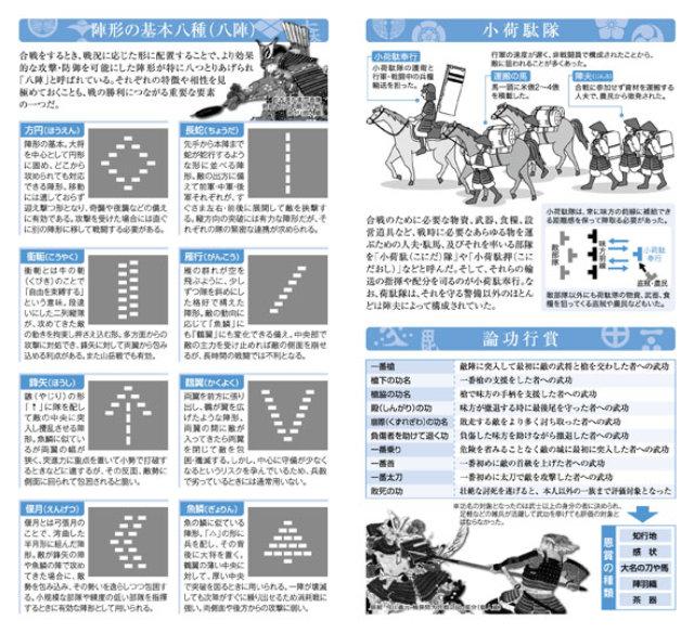 この一冊で戦国知識が深まる情報満載な実学手帳!戦国手帳(2022年版)