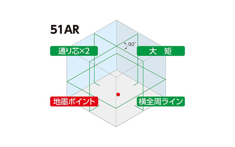 レーザーロボ LEXIA 51 AR グリーン カスタムカラー 限定色