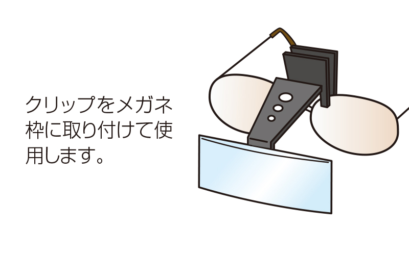 ルーペ  X  精密作業用  ホビー用2.5倍
