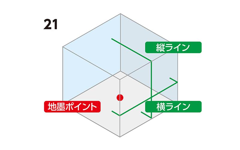 レーザーロボ  LEXIA−E  21  グリーン  受光器・三脚セット
