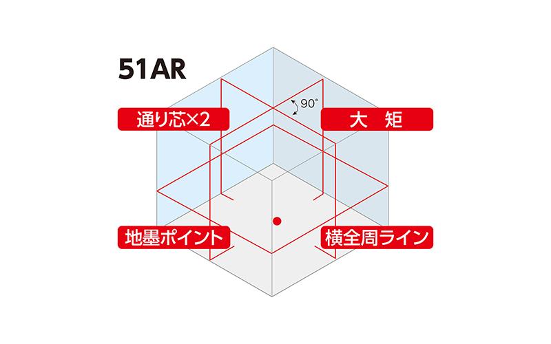 レーザーロボ  LEXIA  51ARレッド  受光器・三脚セット