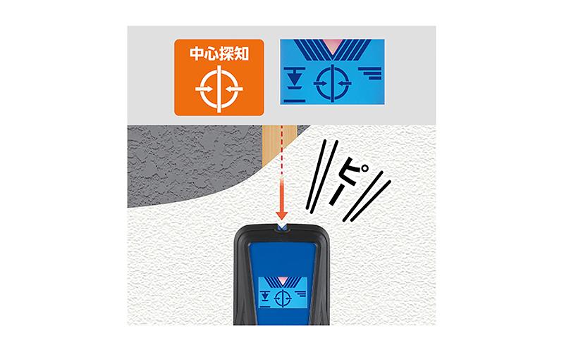 下地センサー  Pro  中心・深部・電線探知
