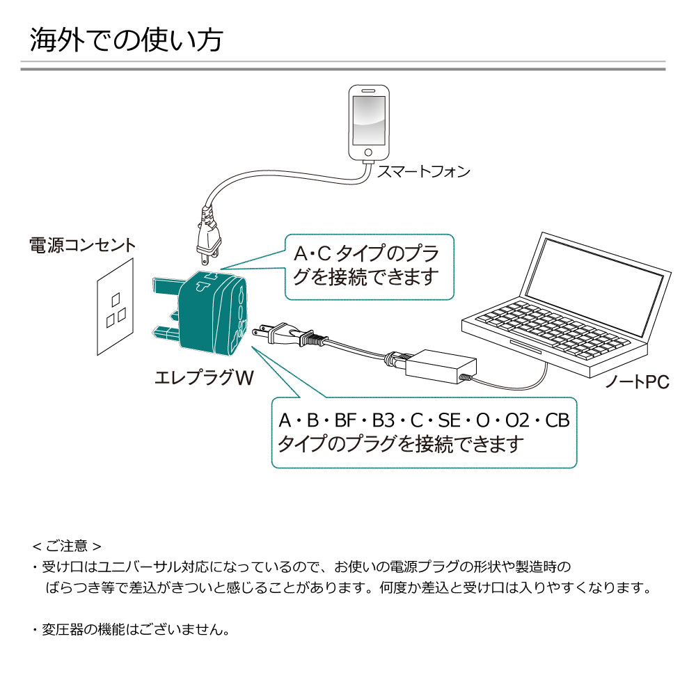 RWG-D001 海外用 電源変換プラグ エレプラグW (Aタイプ) [ROAD WARRIOR]