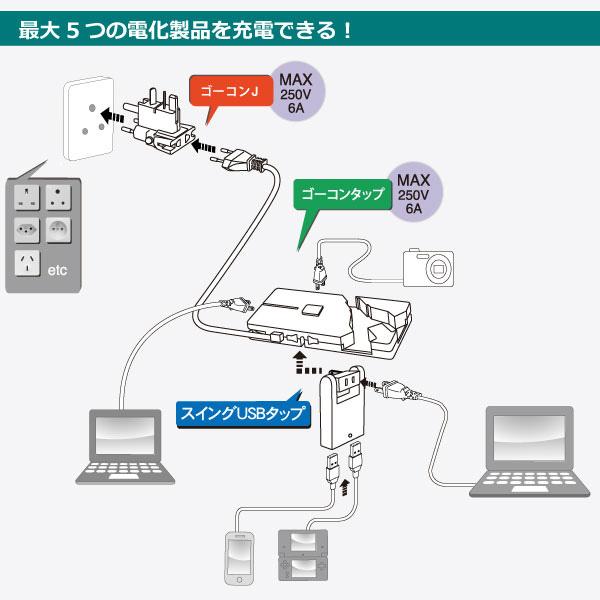 RW106BK 海外充電4点セット ロードウォーリア パワーパック [ROAD WARRIOR]