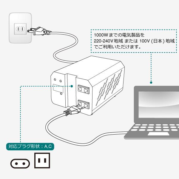 RW113 デジタルボクサー1000 海外国内用 1000W 変圧器  アップダウントランス [ROAD WARRIOR]