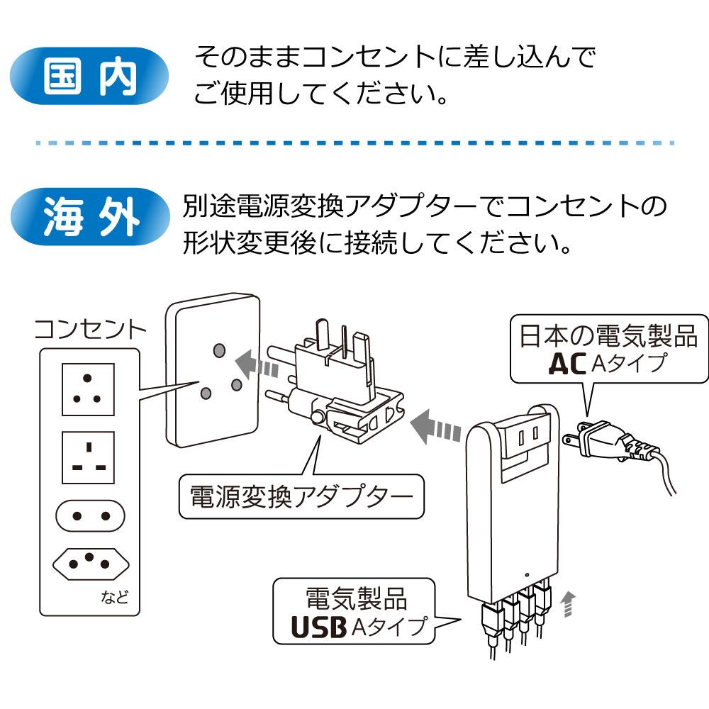 RWG109 国内海外対応 スイングUSBタップ4ポート [ROAD WARRIOR]