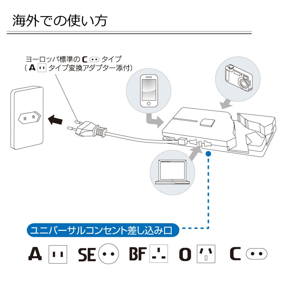 RW47 海外対応 3個口 電源タップ ゴーコンタップ [ROAD WARRIOR]