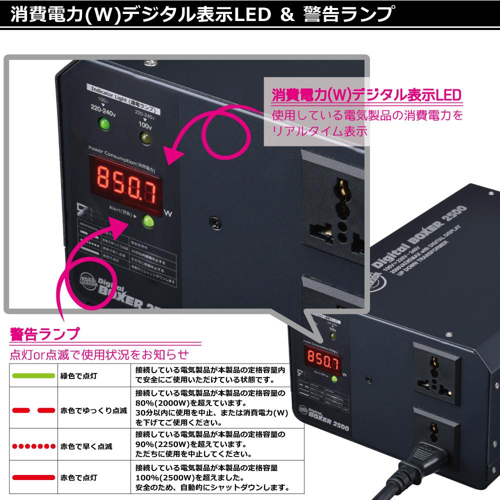 RW114 デジタルボクサー2500 海外国内用 2500W 変圧器  アップダウントランス [ROAD WARRIOR]