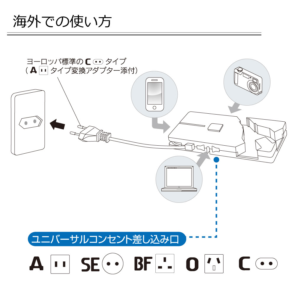 VA32WH 海外対応 3個口 電源タップ ミニプラタップホワイト [ROAD WARRIOR]