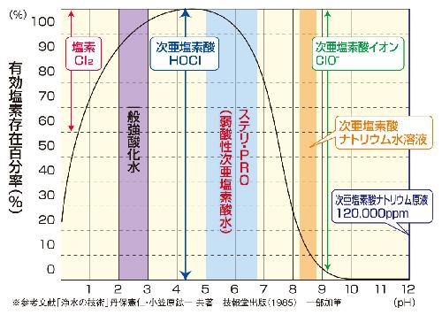 【弱酸性次亜塩素酸水/ステリ・PRO専用大型噴霧器 大容量噴霧タイプ・ISK-2300】【3密回避&空間噴霧で新型コロナウイルス第3波のクラスター感染防止を】