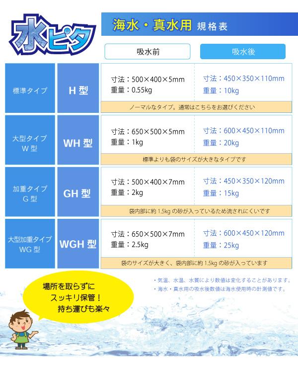 吸水土のう水ピタ 【海水・真水用】標準タイプ(H型)5枚