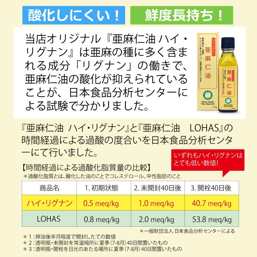 【送料無料】 亜麻仁油 ハイ・リグナン 3本セット