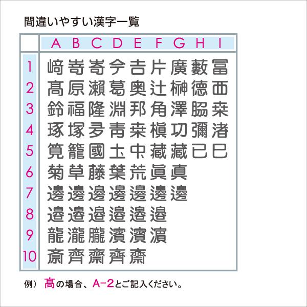 表札 戸建 おしゃれ 陶器 【オリジナル陶板】 メルト-C-04